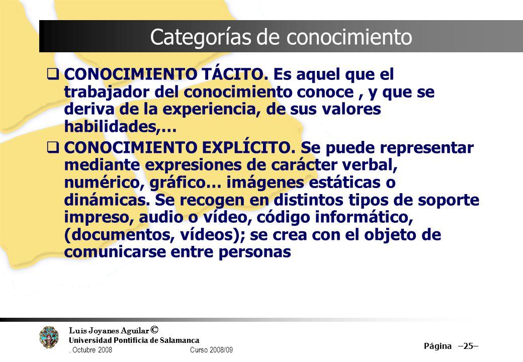 Luis Joyanes Aguilar © Universidad Pontificia de Salamanca. Octubre 2008 Curso 2008/09 Página –25– Categorías de conocimiento CONOCIMIENTO TÁCITO. Es