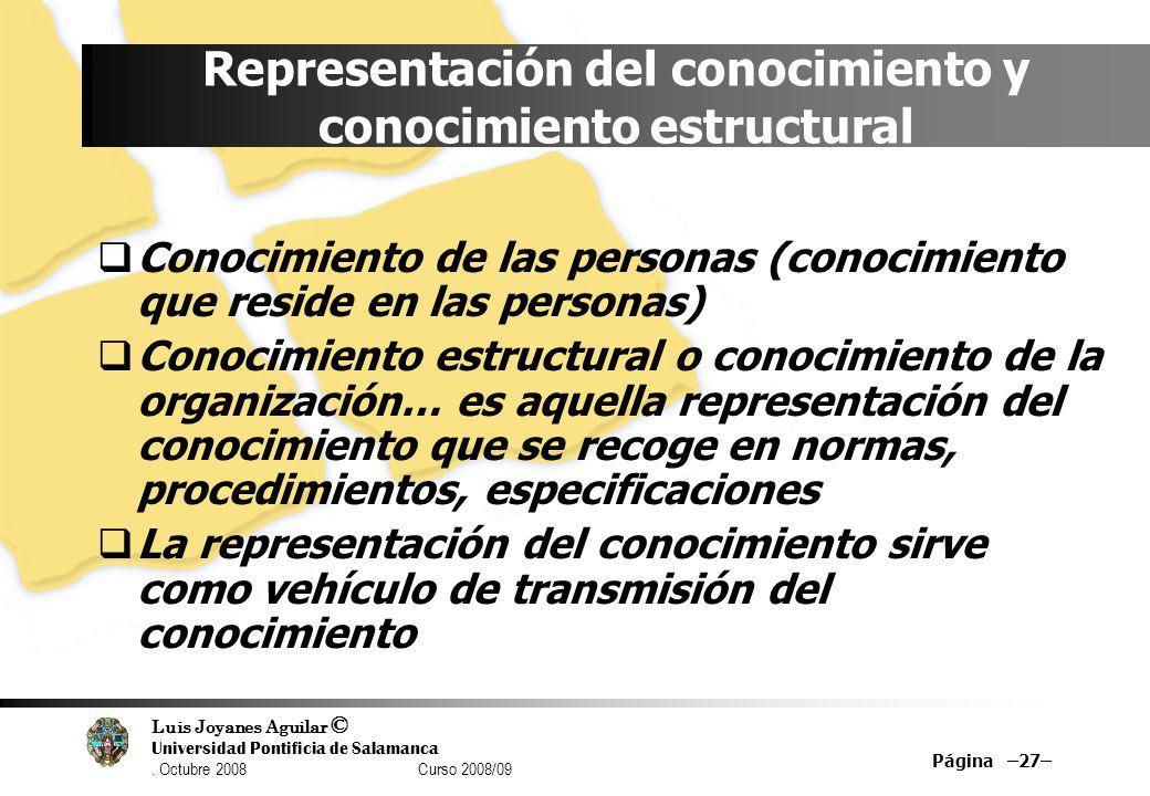 Luis Joyanes Aguilar © Universidad Pontificia de Salamanca. Octubre 2008 Curso 2008/09 Página –27– Representación del conocimiento y conocimiento estr