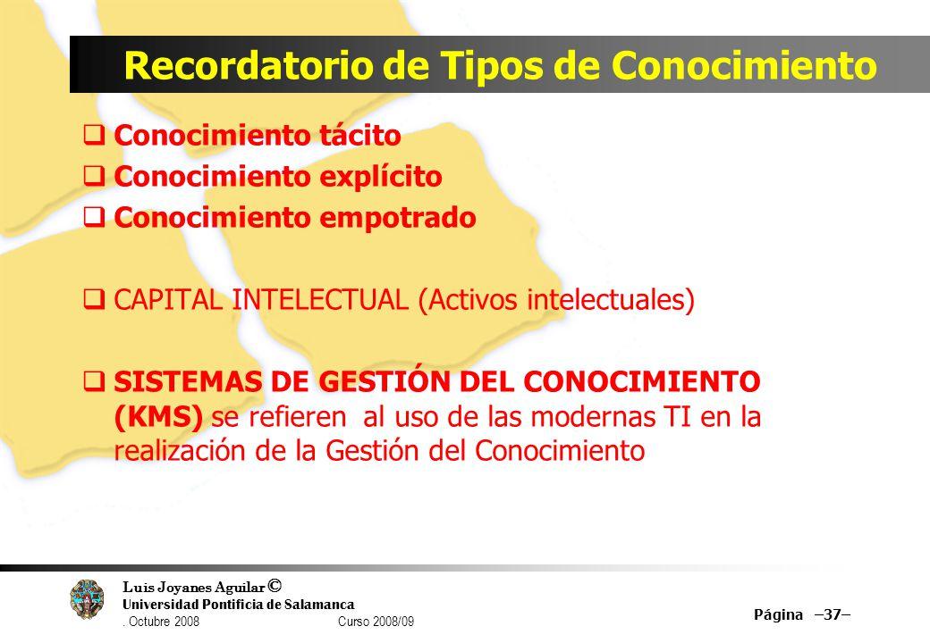 Luis Joyanes Aguilar © Universidad Pontificia de Salamanca. Octubre 2008 Curso 2008/09 Recordatorio de Tipos de Conocimiento Conocimiento tácito Conoc