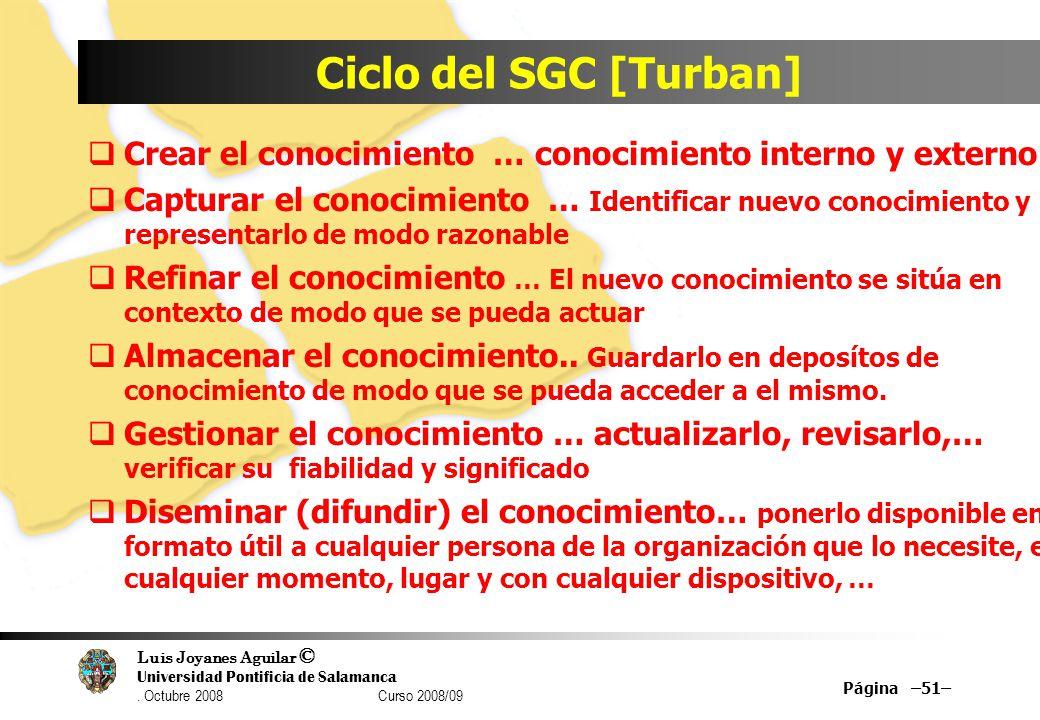 Luis Joyanes Aguilar © Universidad Pontificia de Salamanca. Octubre 2008 Curso 2008/09 Ciclo del SGC [Turban] Crear el conocimiento … conocimiento int