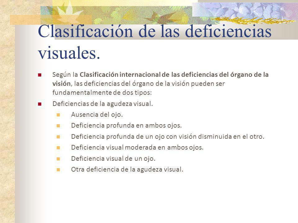 Clasificación de las deficiencias visuales. Según la Clasificación internacional de las deficiencias del órgano de la visión, las deficiencias del órg