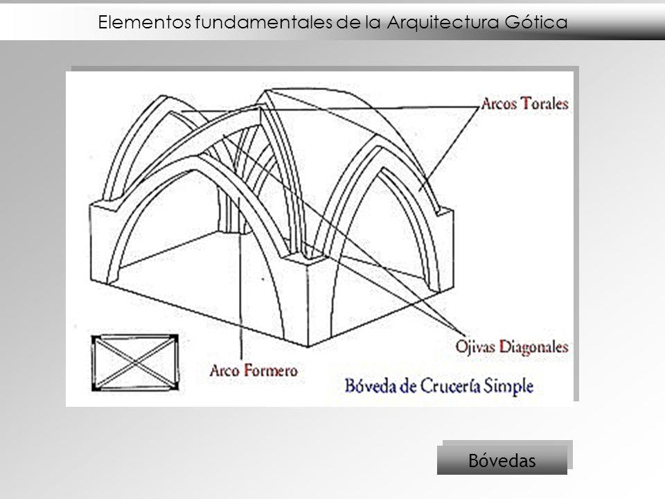 Elementos fundamentales de la Arquitectura Gótica Bóvedas