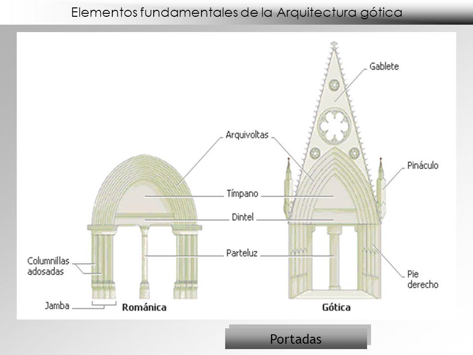 Elementos fundamentales de la Arquitectura gótica Portadas