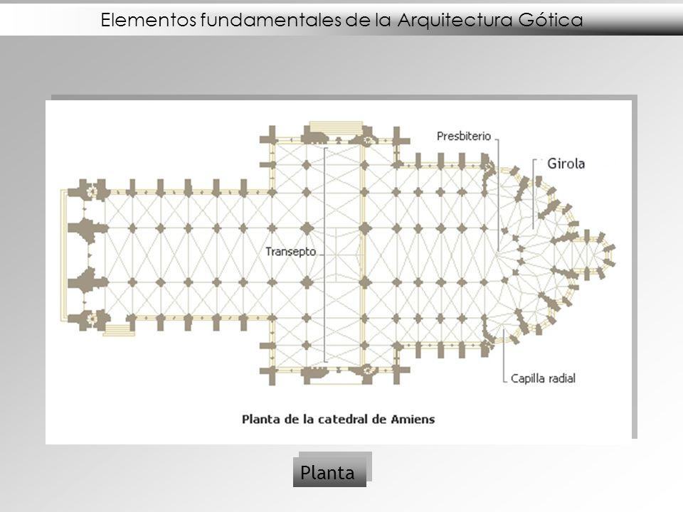 Elementos fundamentales de la Arquitectura Gótica Planta