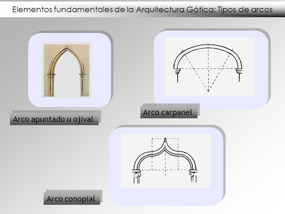 Elementos fundamentales de la Arquitectura Gótica: Tipos de arcos Arco carpanel Arco conopial Arco apuntado u ojival
