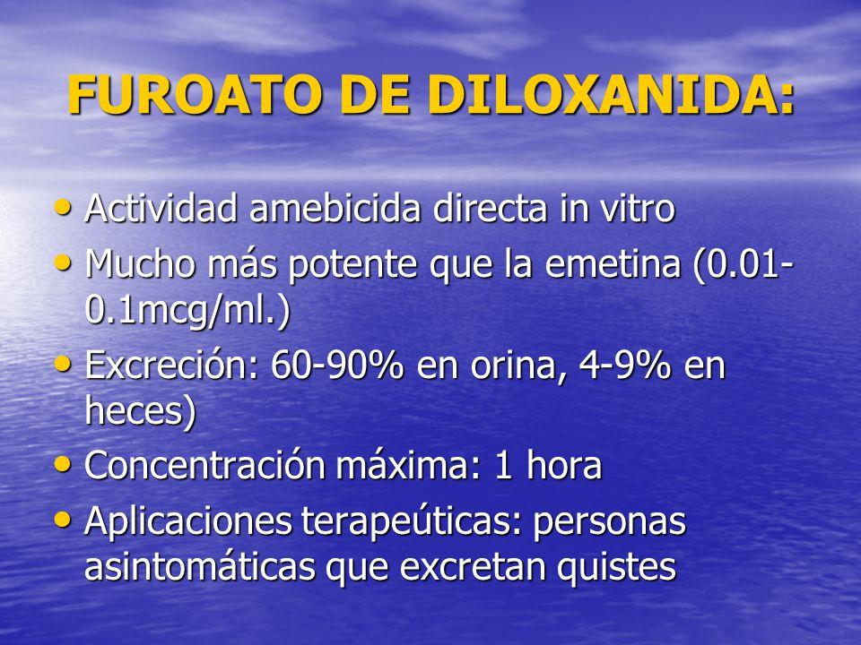 FUROATO DE DILOXANIDA: Actividad amebicida directa in vitro Actividad amebicida directa in vitro Mucho más potente que la emetina (0.01- 0.1mcg/ml.) Mucho más potente que la emetina (0.01- 0.1mcg/ml.) Excreción: 60-90% en orina, 4-9% en heces) Excreción: 60-90% en orina, 4-9% en heces) Concentración máxima: 1 hora Concentración máxima: 1 hora Aplicaciones terapeúticas: personas asintomáticas que excretan quistes Aplicaciones terapeúticas: personas asintomáticas que excretan quistes