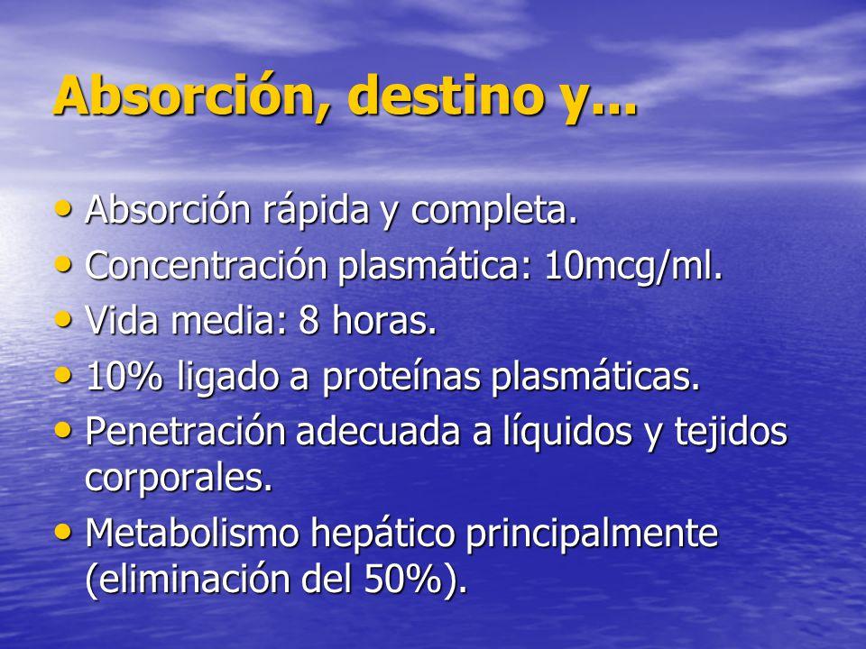 Absorción, destino y... Absorción rápida y completa. Absorción rápida y completa. Concentración plasmática: 10mcg/ml. Concentración plasmática: 10mcg/