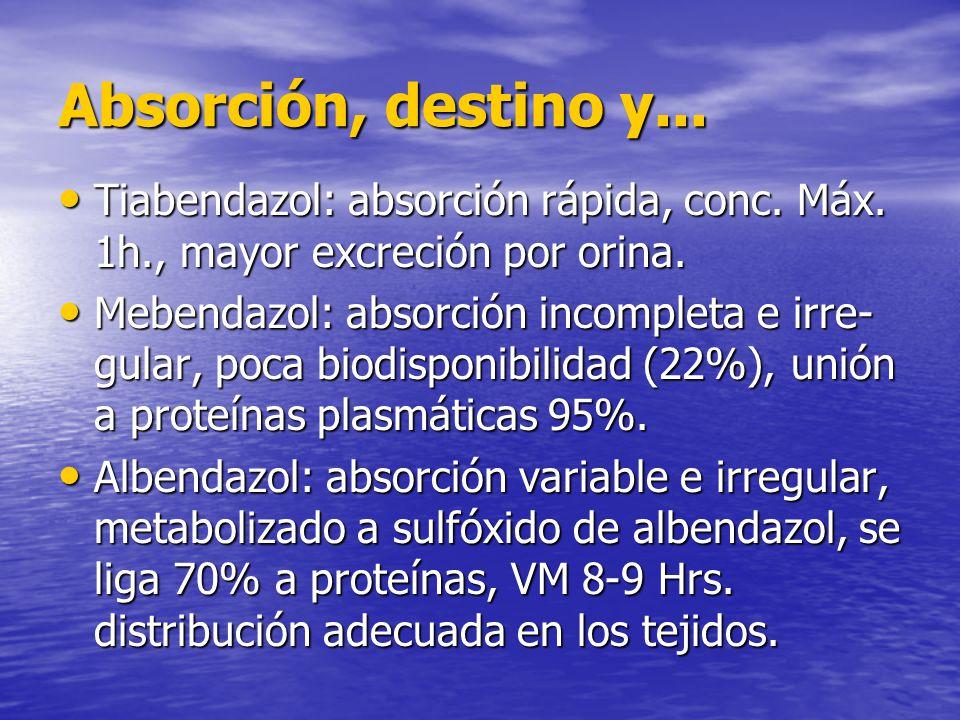 Absorción, destino y... Tiabendazol: absorción rápida, conc. Máx. 1h., mayor excreción por orina. Tiabendazol: absorción rápida, conc. Máx. 1h., mayor