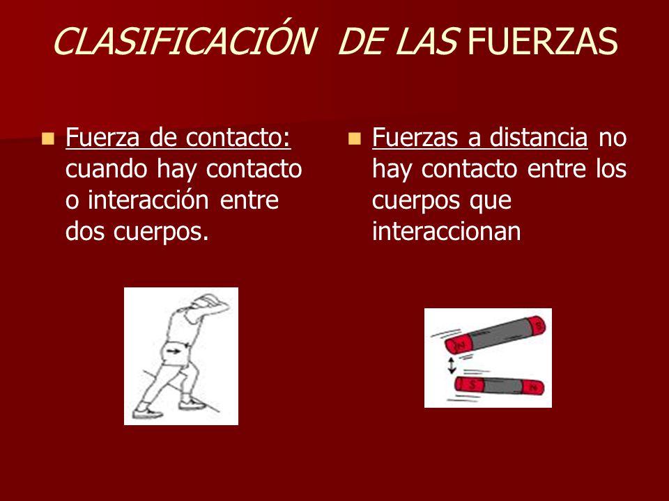 CLASIFICACIÓN DE LAS FUERZAS Fuerza de contacto: cuando hay contacto o interacción entre dos cuerpos.