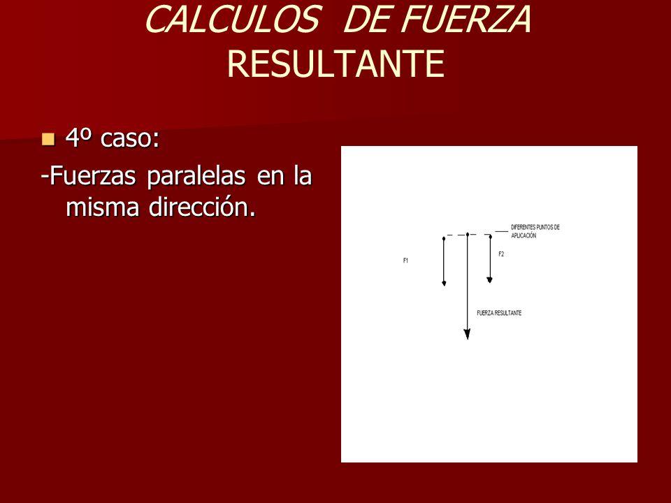CALCULOS DE FUERZA RESULTANTE 4º caso: 4º caso: -Fuerzas paralelas en la misma dirección.