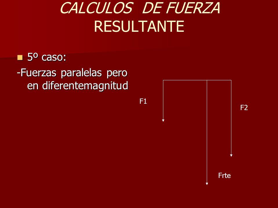 CALCULOS DE FUERZA RESULTANTE 5º caso: 5º caso: -Fuerzas paralelas pero en diferentemagnitud F1 F2 Frte