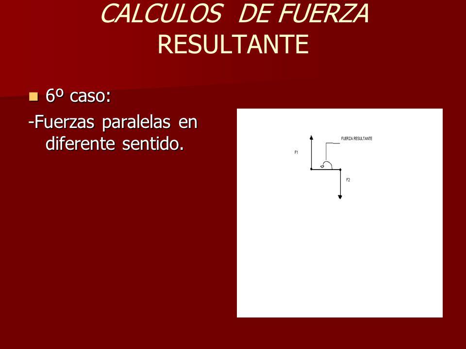 CALCULOS DE FUERZA RESULTANTE 6º caso: 6º caso: -Fuerzas paralelas en diferente sentido.