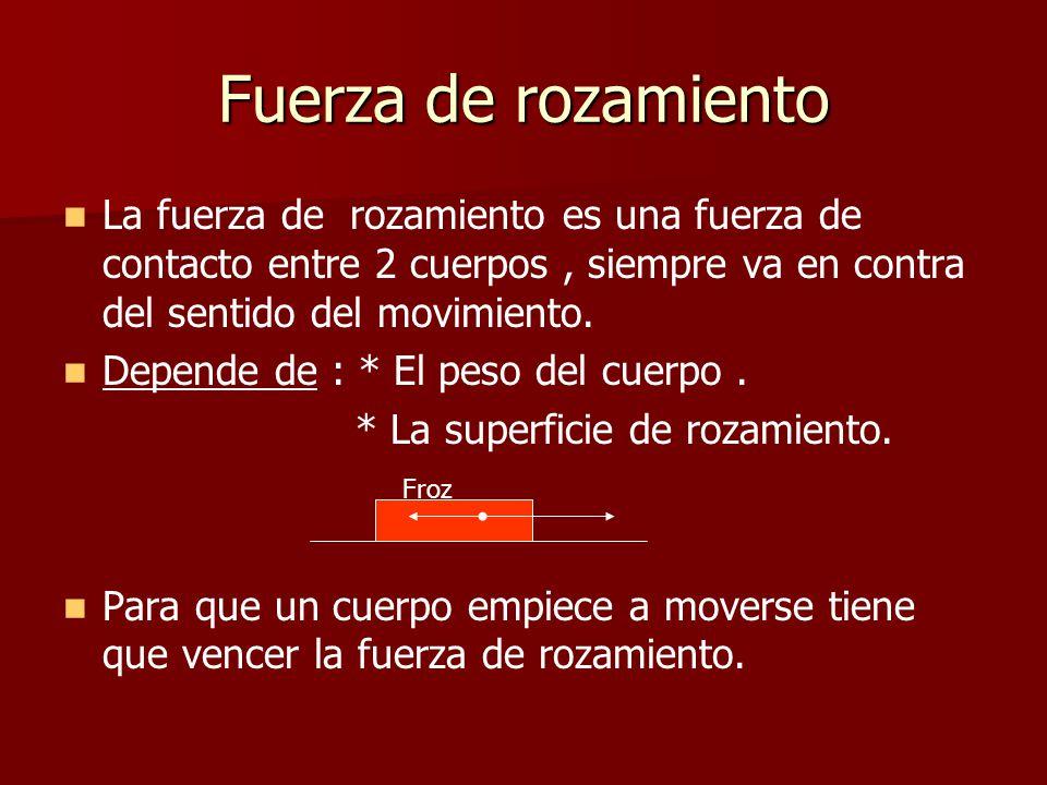 Fuerza de rozamiento La fuerza de rozamiento es una fuerza de contacto entre 2 cuerpos, siempre va en contra del sentido del movimiento.
