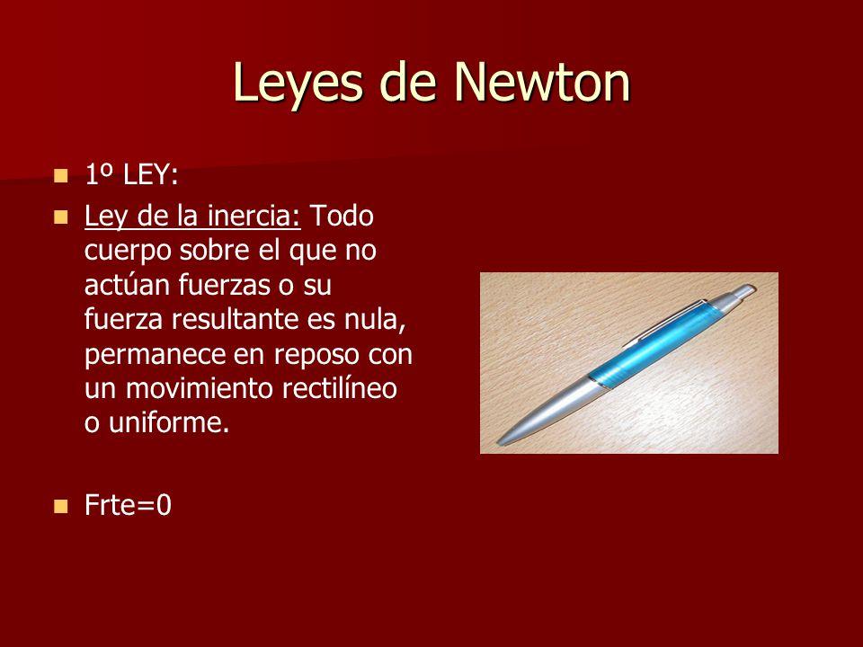 Leyes de Newton 1º LEY: Ley de la inercia: Todo cuerpo sobre el que no actúan fuerzas o su fuerza resultante es nula, permanece en reposo con un movimiento rectilíneo o uniforme.