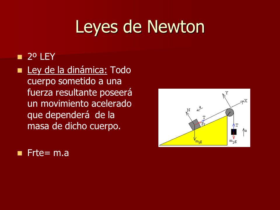 Leyes de Newton 2º LEY Ley de la dinámica: Todo cuerpo sometido a una fuerza resultante poseerá un movimiento acelerado que dependerá de la masa de dicho cuerpo.