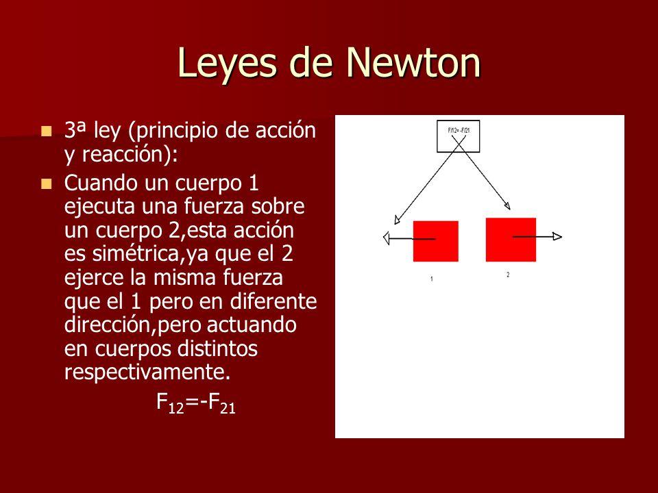 Leyes de Newton 3ª ley (principio de acción y reacción): Cuando un cuerpo 1 ejecuta una fuerza sobre un cuerpo 2,esta acción es simétrica,ya que el 2 ejerce la misma fuerza que el 1 pero en diferente dirección,pero actuando en cuerpos distintos respectivamente.