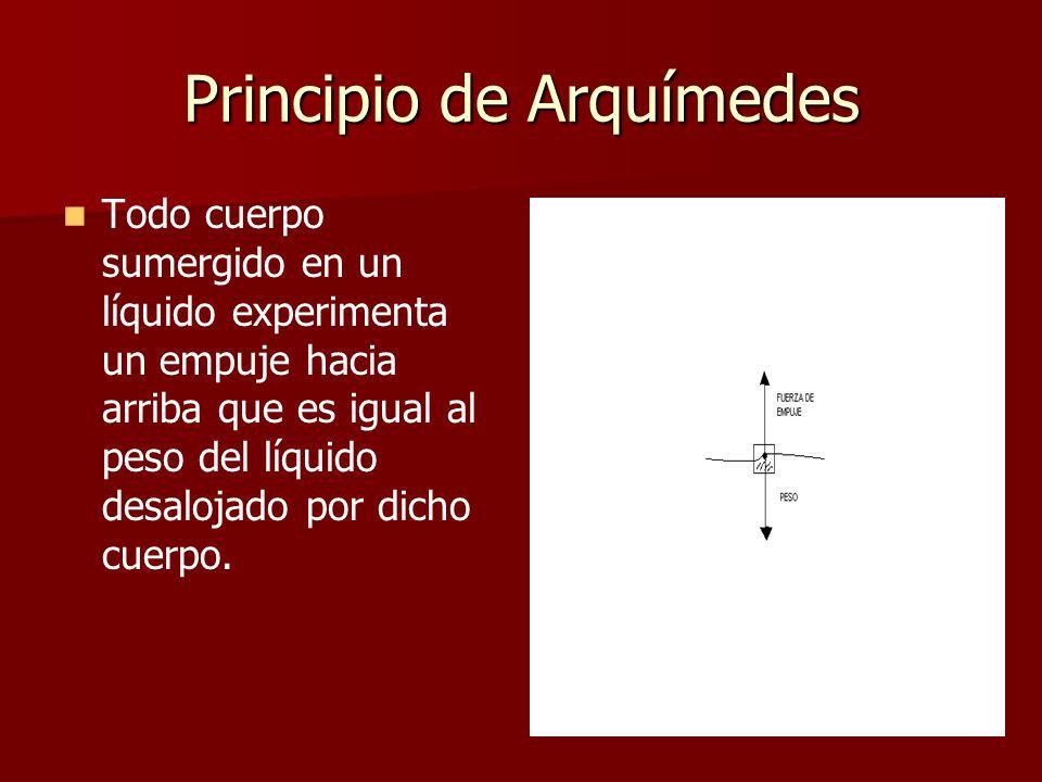 Principio de Arquímedes Todo cuerpo sumergido en un líquido experimenta un empuje hacia arriba que es igual al peso del líquido desalojado por dicho cuerpo.