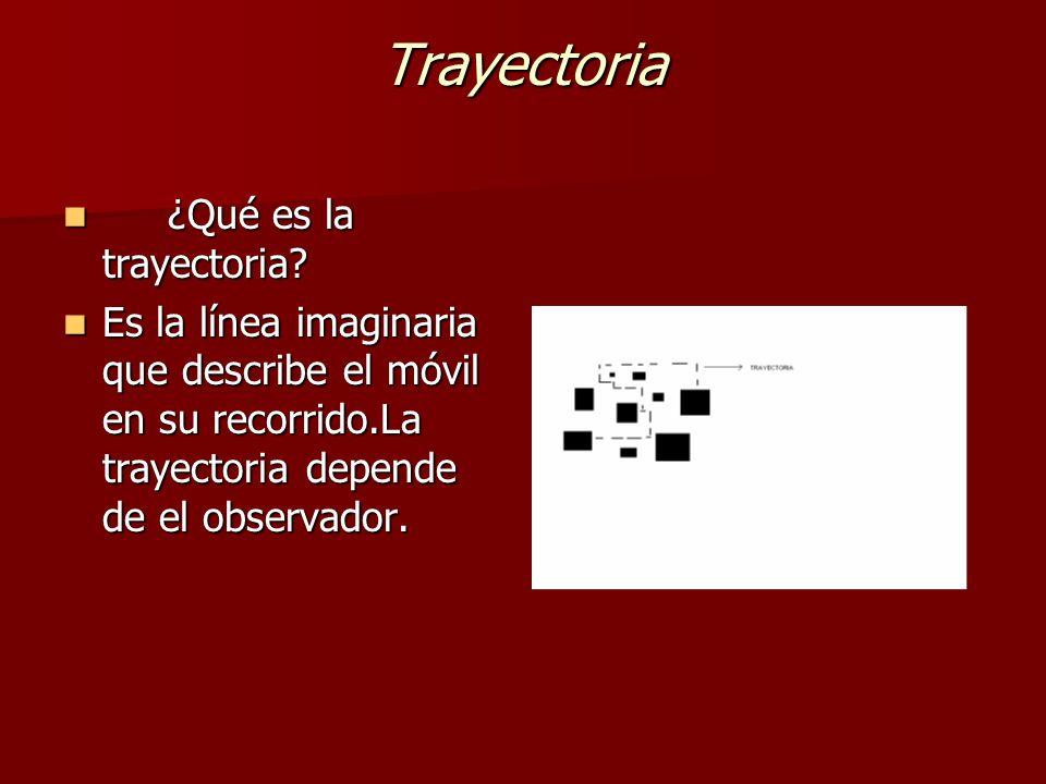 CALCULOS DE FUERZA RESULTANTE 3º caso: 3º caso: -Fuerzas con diferentes direcciones.