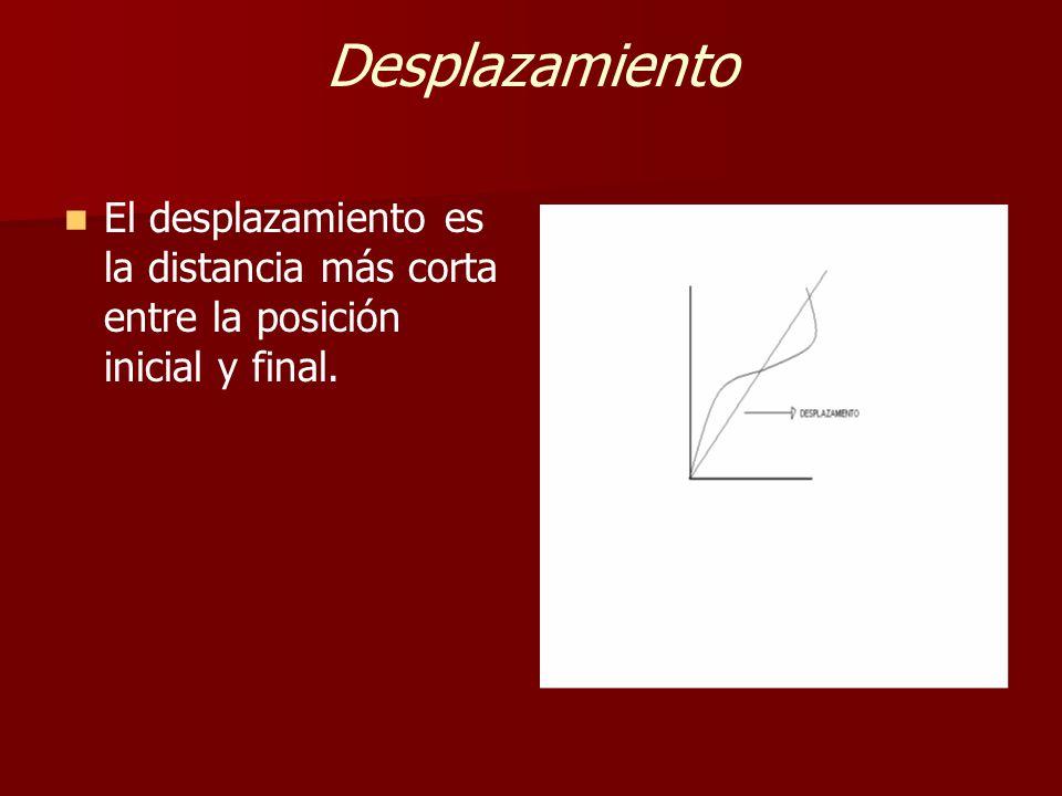 Desplazamiento El desplazamiento es la distancia más corta entre la posición inicial y final.