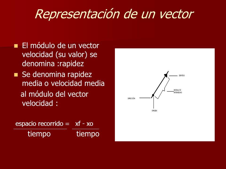 Representación de un vector El módulo de un vector velocidad (su valor) se denomina :rapidez Se denomina rapidez media o velocidad media al módulo del vector velocidad : espacio recorrido = xf - xo tiempo tiempo