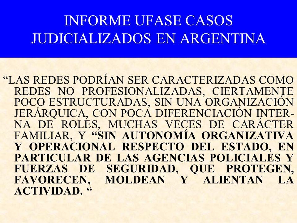 INFORME UFASE CASOS JUDICIALIZADOS EN ARGENTINA LAS REDES PODRÍAN SER CARACTERIZADAS COMO REDES NO PROFESIONALIZADAS, CIERTAMENTE POCO ESTRUCTURADAS,