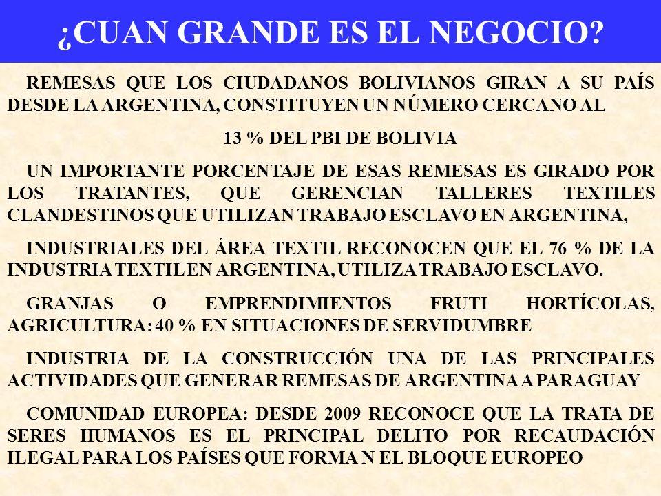 ¿CUAN GRANDE ES EL NEGOCIO? REMESAS QUE LOS CIUDADANOS BOLIVIANOS GIRAN A SU PAÍS DESDE LA ARGENTINA, CONSTITUYEN UN NÚMERO CERCANO AL 13 % DEL PBI DE