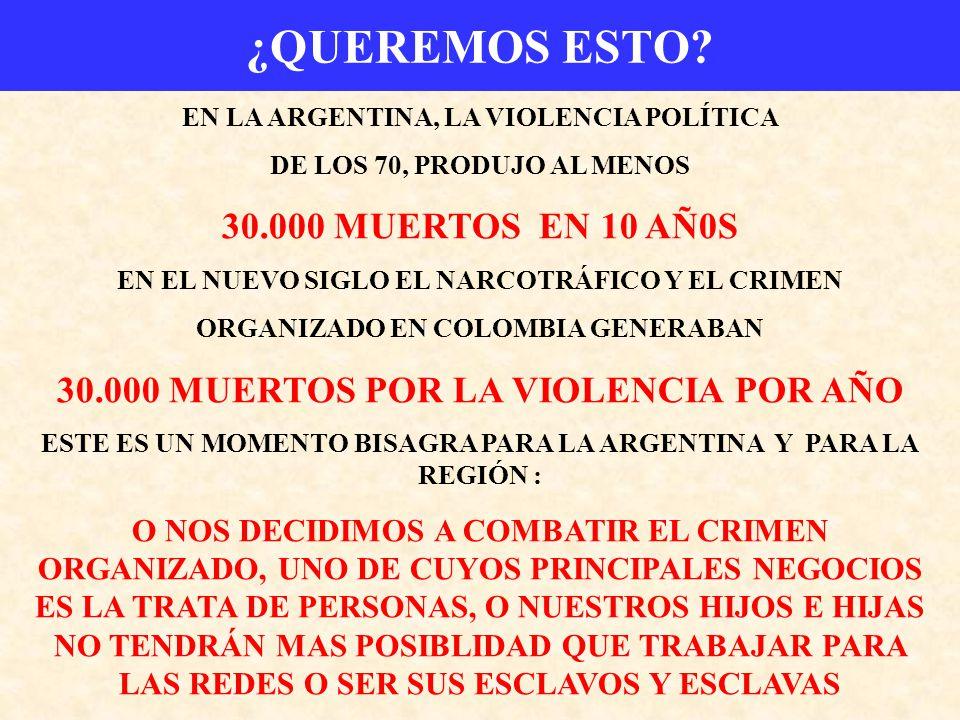 ¿QUEREMOS ESTO? EN LA ARGENTINA, LA VIOLENCIA POLÍTICA DE LOS 70, PRODUJO AL MENOS 30.000 MUERTOS EN 10 AÑ0S EN EL NUEVO SIGLO EL NARCOTRÁFICO Y EL CR