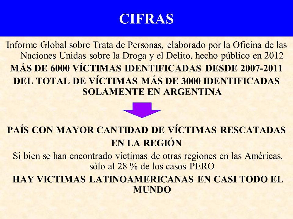 CIFRAS Informe Global sobre Trata de Personas, elaborado por la Oficina de las Naciones Unidas sobre la Droga y el Delito, hecho público en 2012 MÁS D