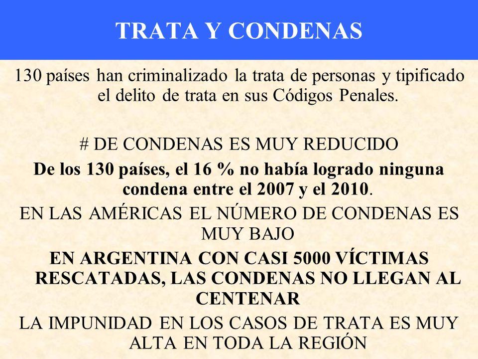 TRATA Y CONDENAS 130 países han criminalizado la trata de personas y tipificado el delito de trata en sus Códigos Penales. # DE CONDENAS ES MUY REDUCI