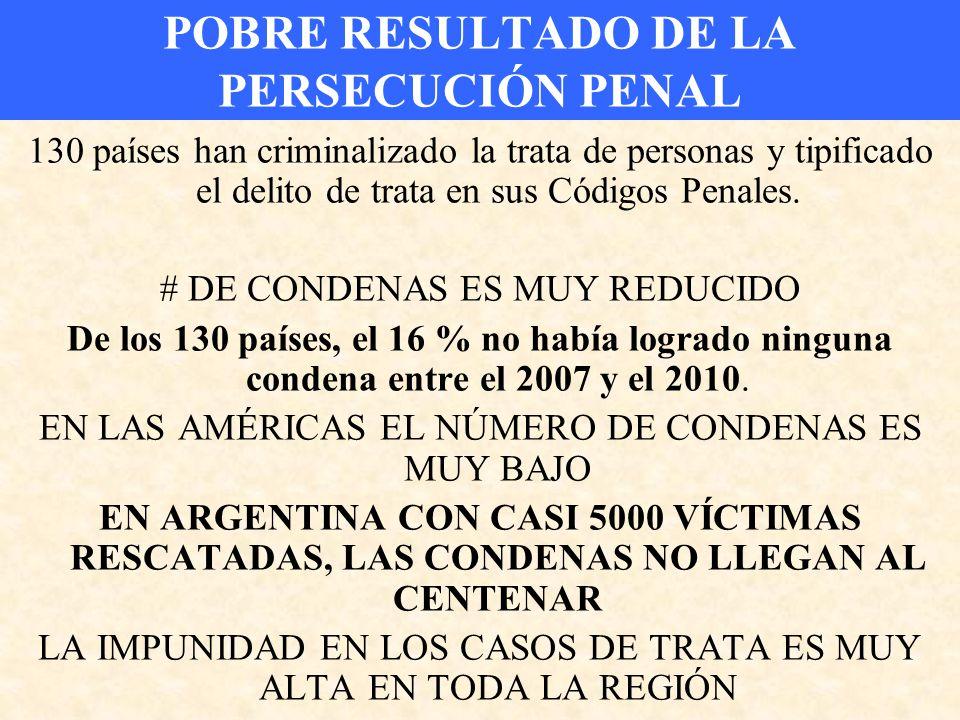 POBRE RESULTADO DE LA PERSECUCIÓN PENAL 130 países han criminalizado la trata de personas y tipificado el delito de trata en sus Códigos Penales. # DE