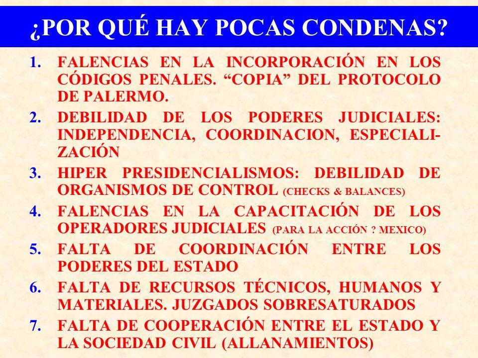 ¿POR QUÉ HAY POCAS CONDENAS? 1.FALENCIAS EN LA INCORPORACIÓN EN LOS CÓDIGOS PENALES. COPIA DEL PROTOCOLO DE PALERMO. 2.DEBILIDAD DE LOS PODERES JUDICI