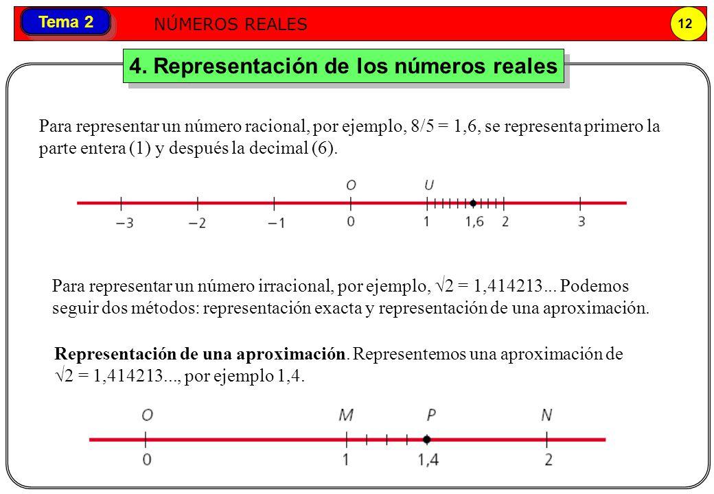 Números reales NÚMEROS REALES 12 Tema 2 4. Representación de los números reales Para representar un número racional, por ejemplo, 8/5 = 1,6, se repres