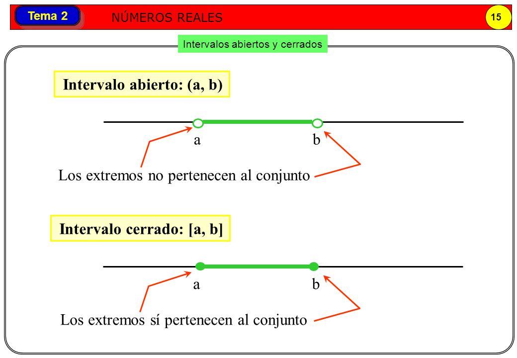 Números reales NÚMEROS REALES 15 Tema 2 Intervalos abiertos y cerrados Intervalo abierto: (a, b) ab Los extremos no pertenecen al conjunto Intervalo c