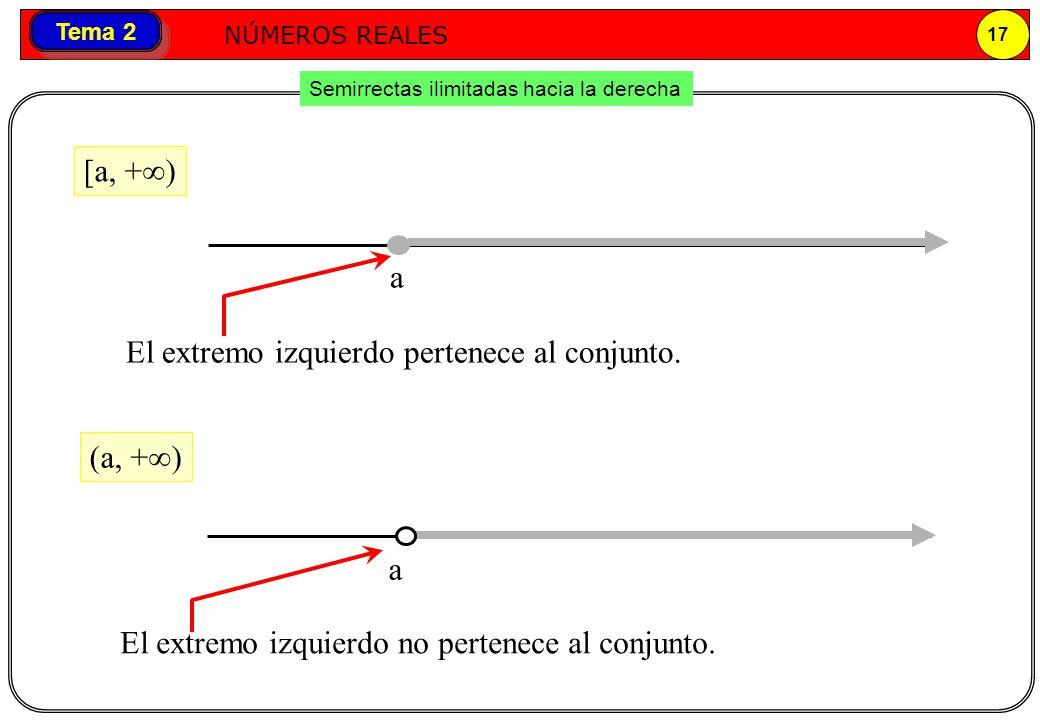 Números reales NÚMEROS REALES 17 Tema 2 Semirrectas ilimitadas hacia la derecha a a El extremo izquierdo pertenece al conjunto. El extremo izquierdo n