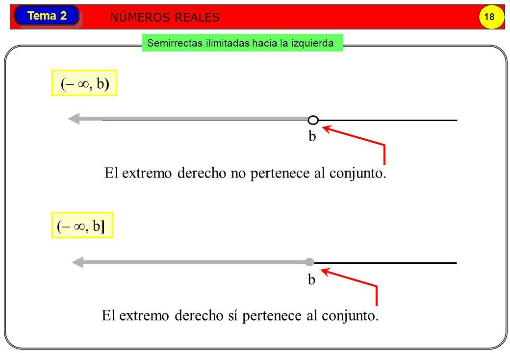 Números reales NÚMEROS REALES 18 Tema 2 Semirrectas ilimitadas hacia la izquierda (–, b) b (–, b] b El extremo derecho no pertenece al conjunto. El ex