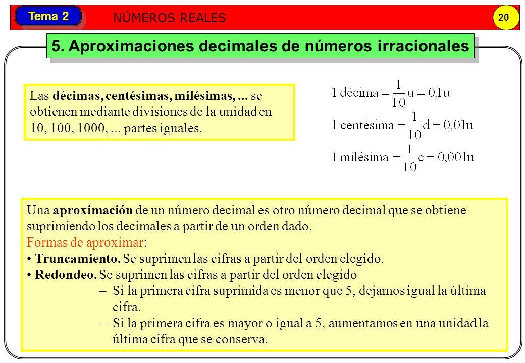 Números reales NÚMEROS REALES 20 Tema 2 Las décimas, centésimas, milésimas,... se obtienen mediante divisiones de la unidad en 10, 100, 1000,... parte