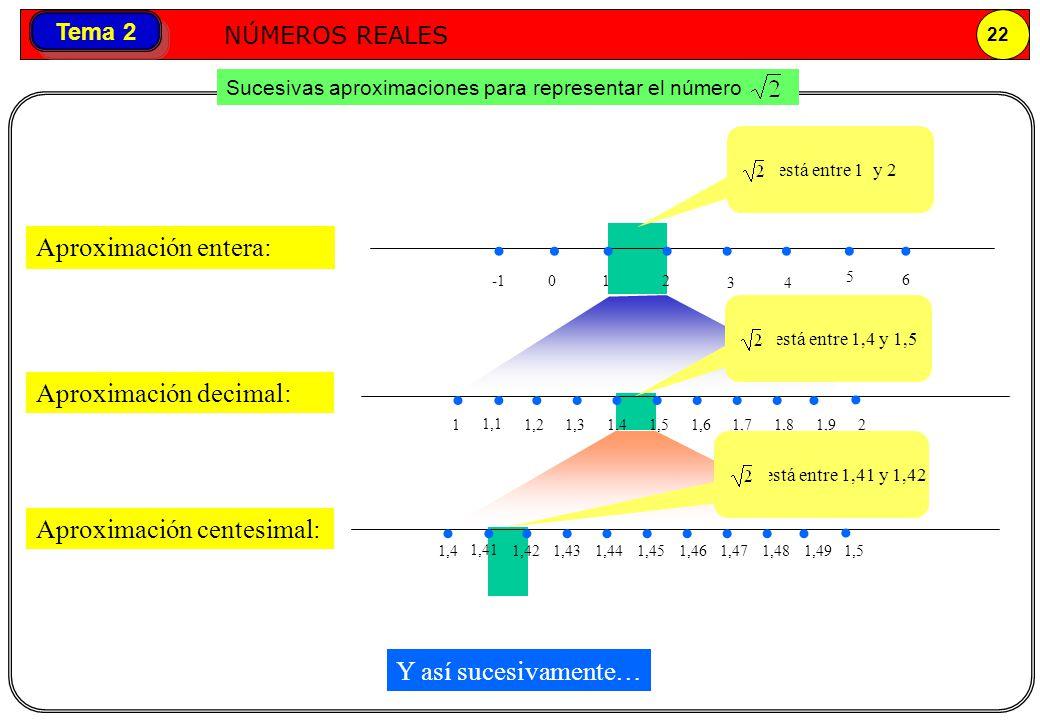 Números reales NÚMEROS REALES 22 Tema 2 Sucesivas aproximaciones para representar el número 012 34 5 6 Aproximación entera: Aproximación decimal: 1 1,