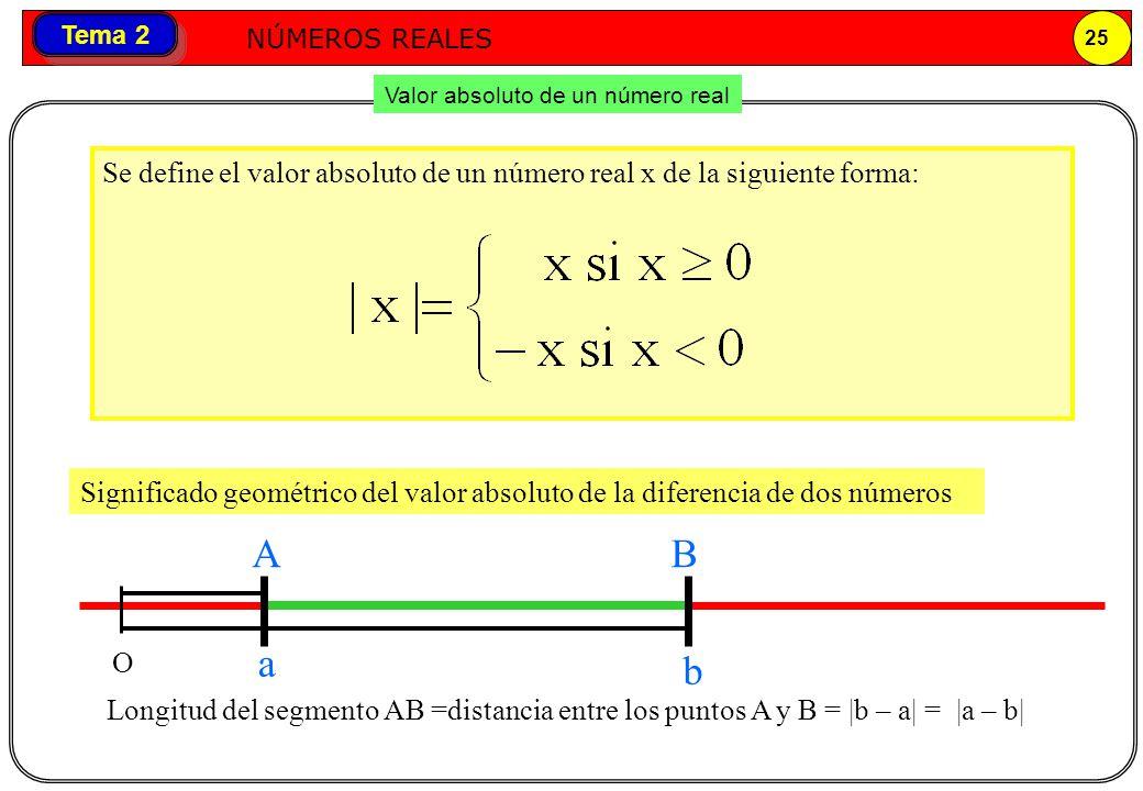 Números reales NÚMEROS REALES 25 Tema 2 Se define el valor absoluto de un número real x de la siguiente forma: Valor absoluto de un número real Signif