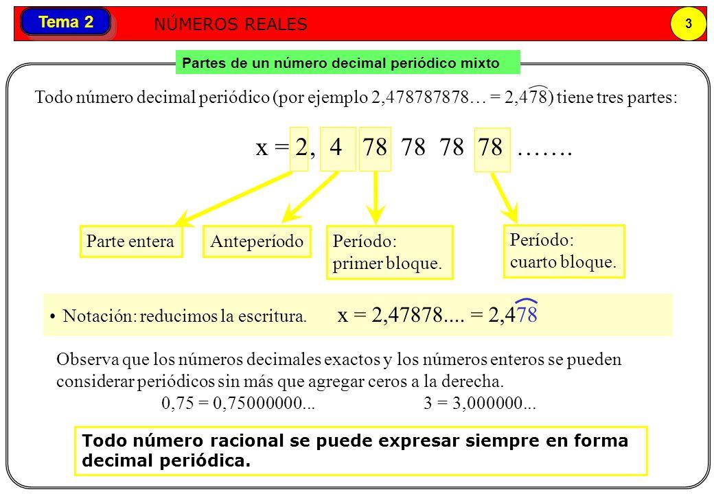 Números reales NÚMEROS REALES 3 Tema 2 Partes de un número decimal periódico mixto Período: cuarto bloque. Período: primer bloque. Anteperíodo Parte e