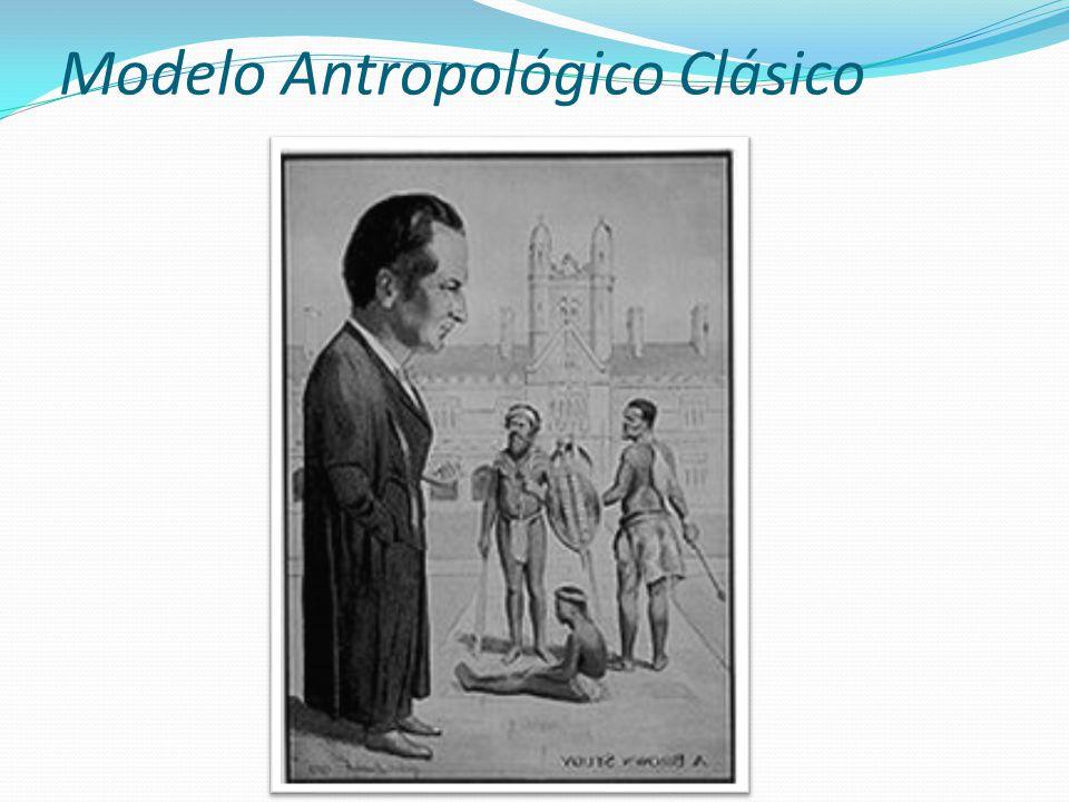 Otra el origen y Desarrollo del objeto de la Antropología La situación colonial La Antropología se desarrolló en las postrimerías del siglo XIX y su originalidad fue el trabajo sobre el terreno.