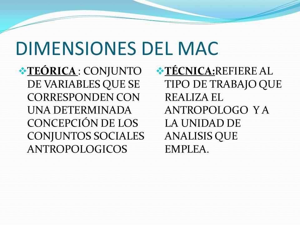 DIMENSIONES DEL MAC TEÓRICA : CONJUNTO DE VARIABLES QUE SE CORRESPONDEN CON UNA DETERMINADA CONCEPCIÓN DE LOS CONJUNTOS SOCIALES ANTROPOLOGICOS TÉCNIC