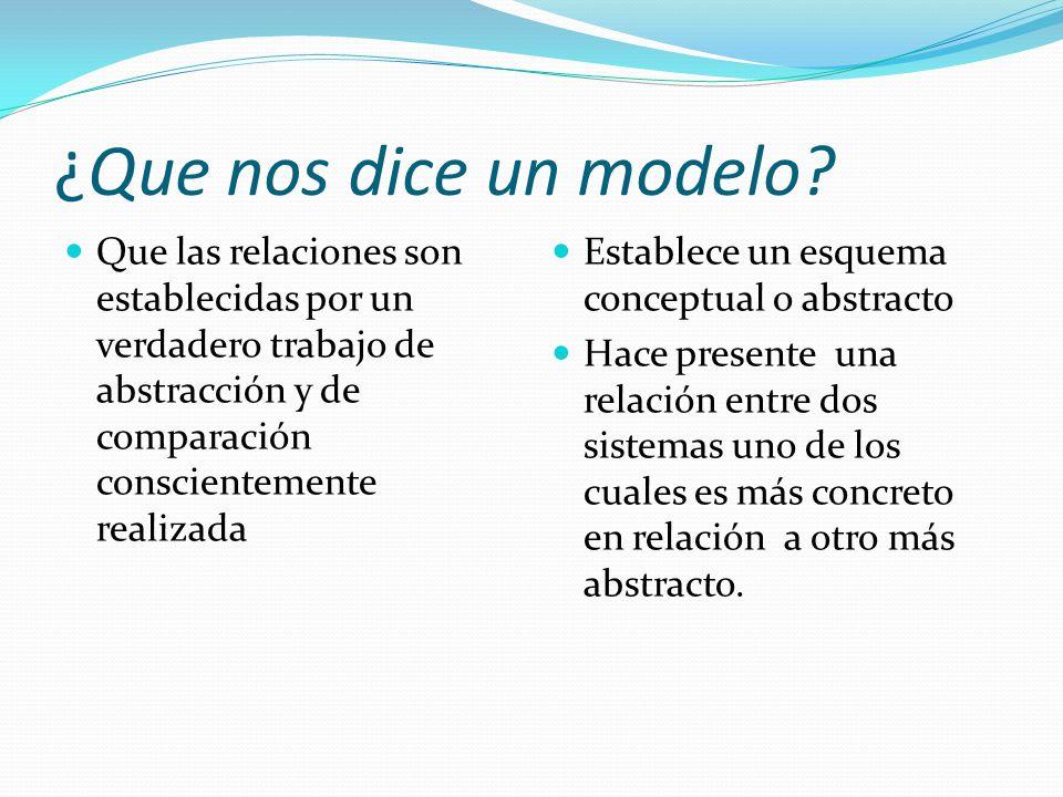 ¿Que nos dice un modelo? Que las relaciones son establecidas por un verdadero trabajo de abstracción y de comparación conscientemente realizada Establ