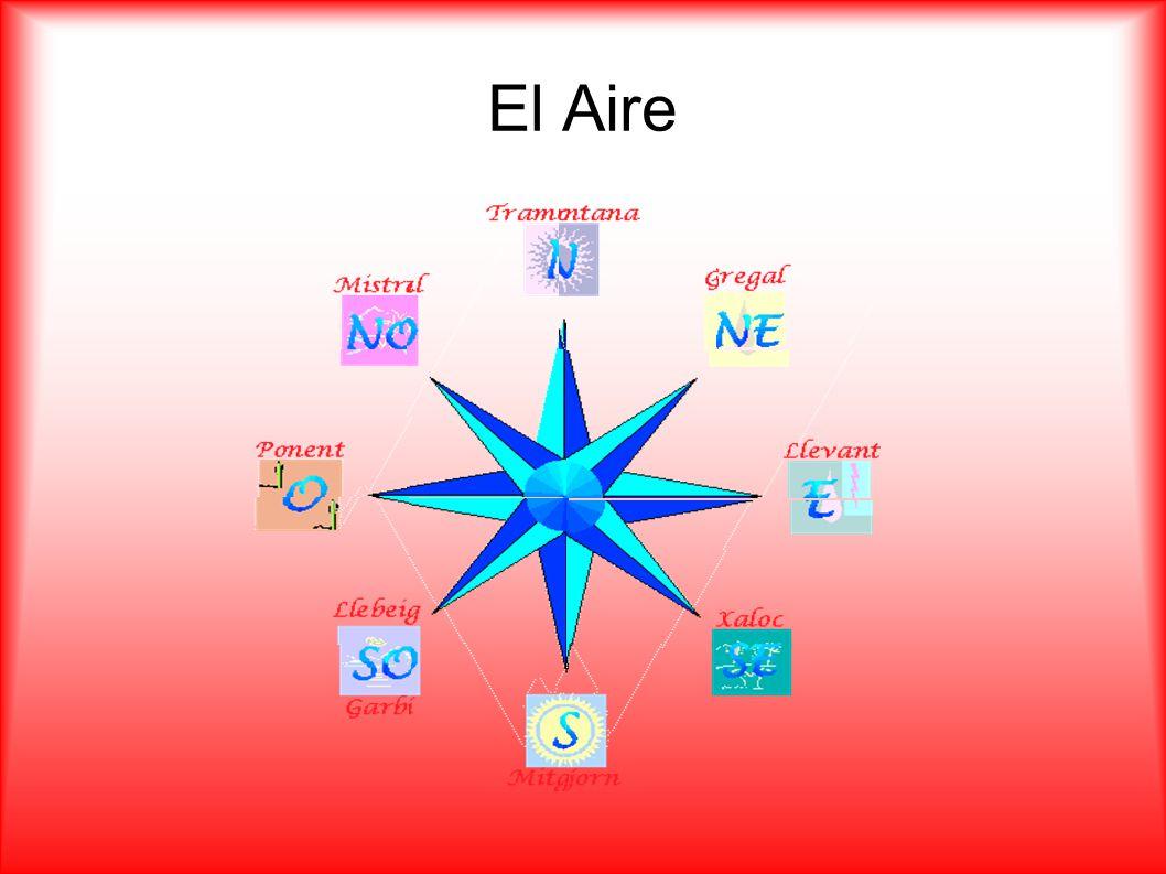 1.-Las cinco capas de la atmósfera 1.1.-La troposfera es donde ocurre el tiempo y de donde nos llega el aire que respiramos.