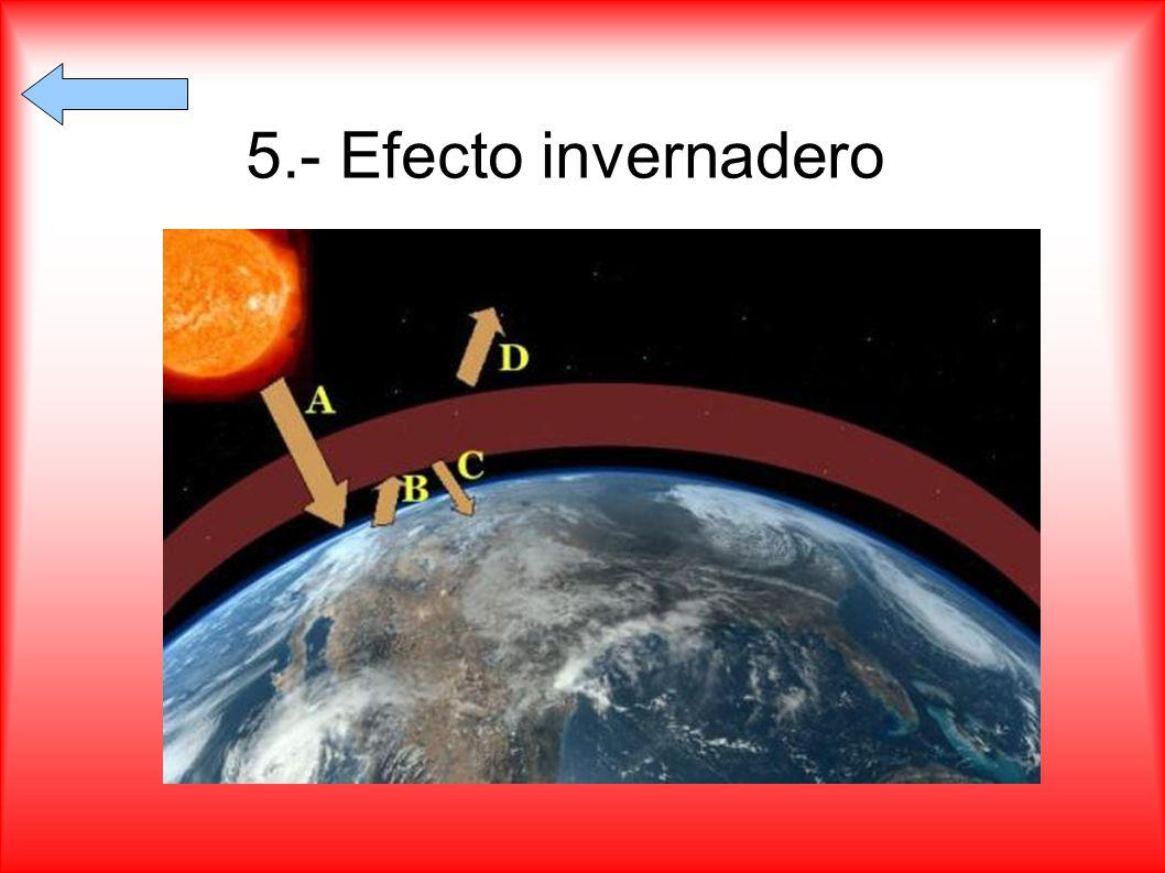 6.- Calidad del aire y reparto de emisisones de CO 2