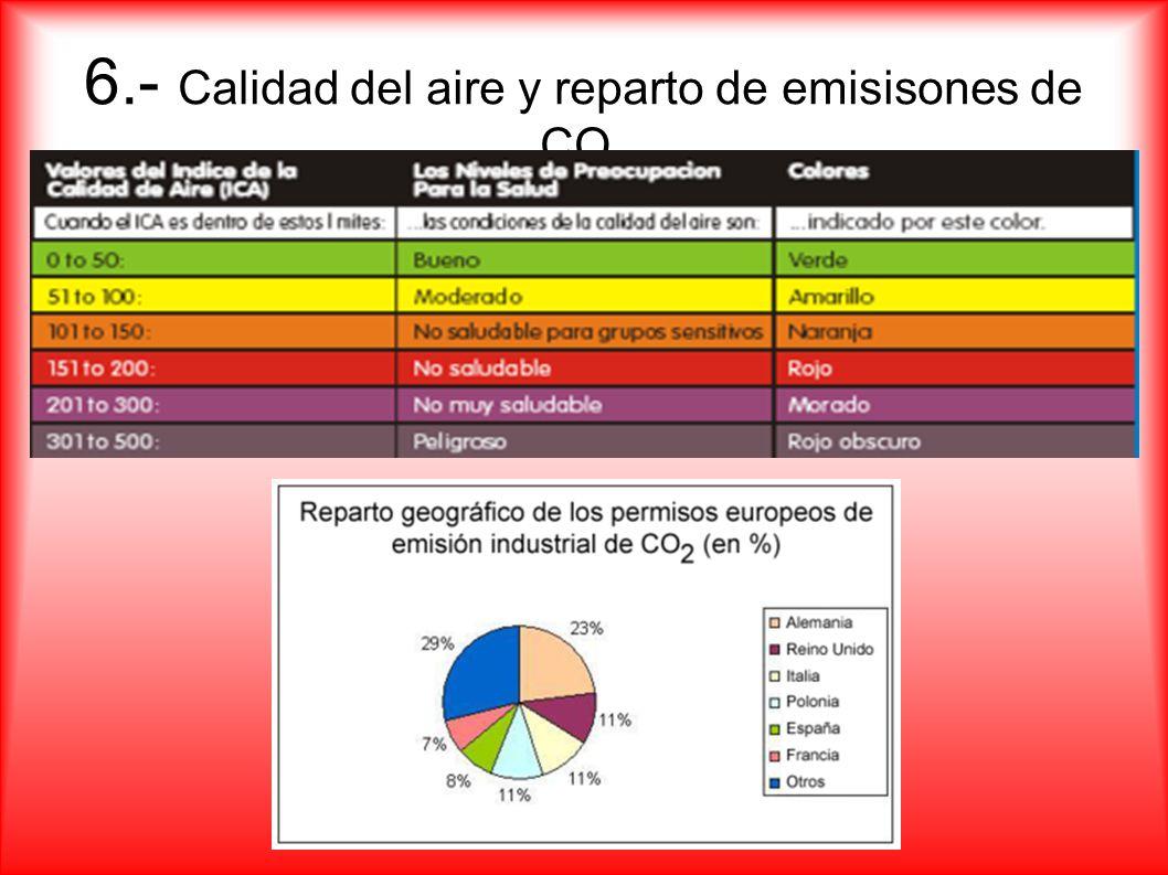 7.-Efectos nocivos en la salud El nivel de riesgo depende de varios factores: -La cantidad de contaminación en el aire -La cantidad de aire que respiramos en un momento dado -La salud general.
