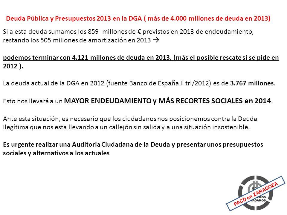 Deuda Pública y Presupuestos 2013 en la DGA ( más de 4.000 millones de deuda en 2013) PACD en ZARAGOZA Si a esta deuda sumamos los 859 millones de previstos en 2013 de endeudamiento, restando los 505 millones de amortización en 2013 podemos terminar con 4.121 millones de deuda en 2013, (más el posible rescate si se pide en 2012 ).