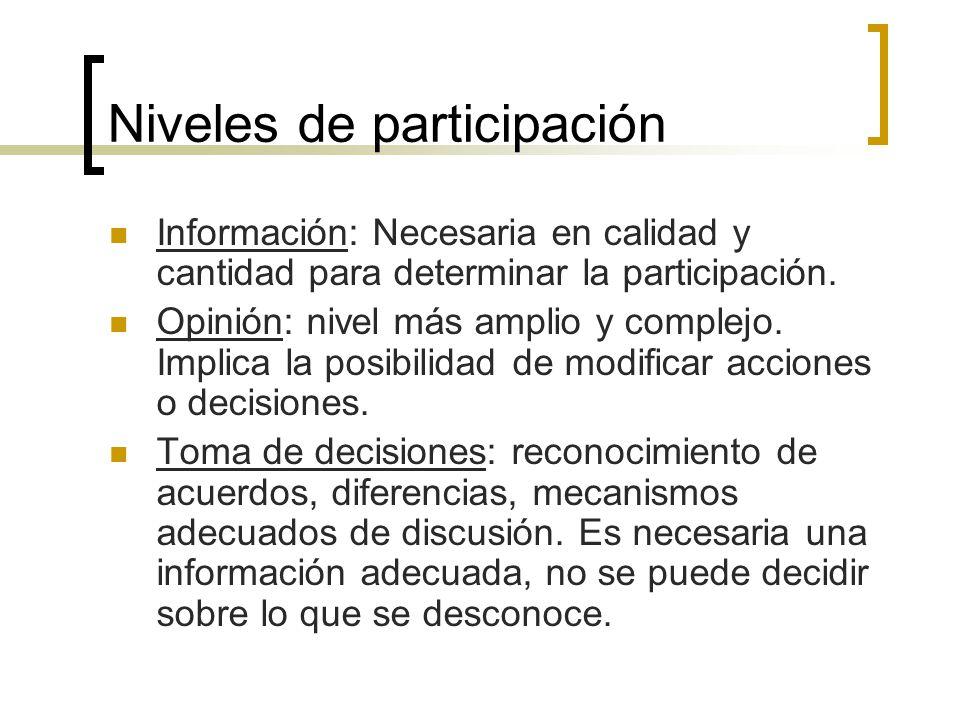 Niveles de participación Información: Necesaria en calidad y cantidad para determinar la participación. Opinión: nivel más amplio y complejo. Implica