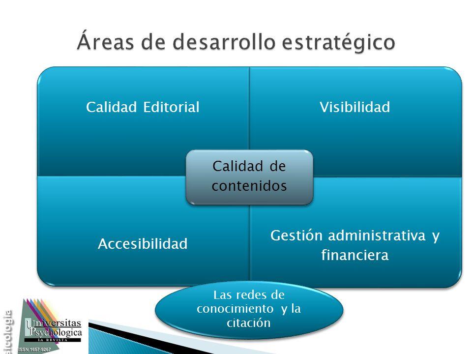 Calidad EditorialVisibilidad Accesibilidad Gestión administrativa y financiera Calidad de contenidos Las redes de conocimiento y la citación