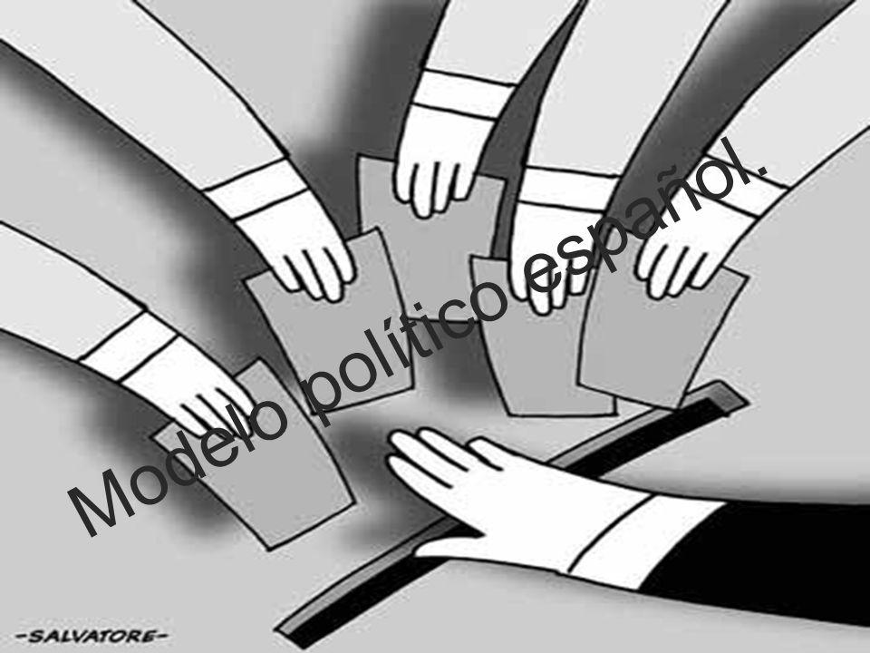 Modelo político español.