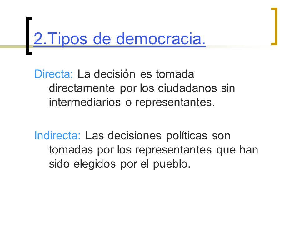2.Tipos de democracia.